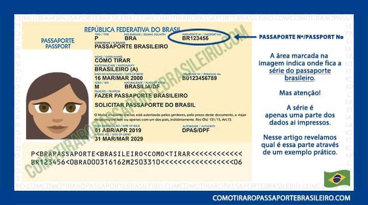 Esta imagem ajuda a explicar como encontrar a série do passaporte brasileiro