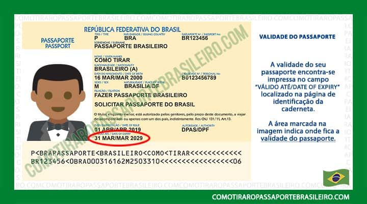 Esta imagem ajuda a explicar como encontrar a validade do passaporte brasileiro